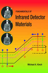 Fundamentals of Infrared Detector Materials