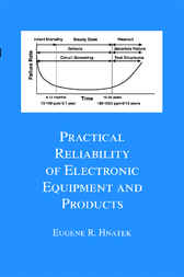 Practical Reliability Of Electronic Equipment And Products by Eugene R. Hnatek