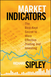 Market Indicators by Richard Sipley