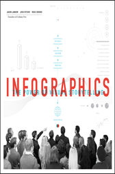 Infographics by Jason Lankow