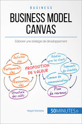 Business Model Canvas by Magali Marbaise