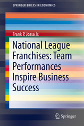 National League Franchises: Team Performances Inspire Business Success by Frank Jozsa