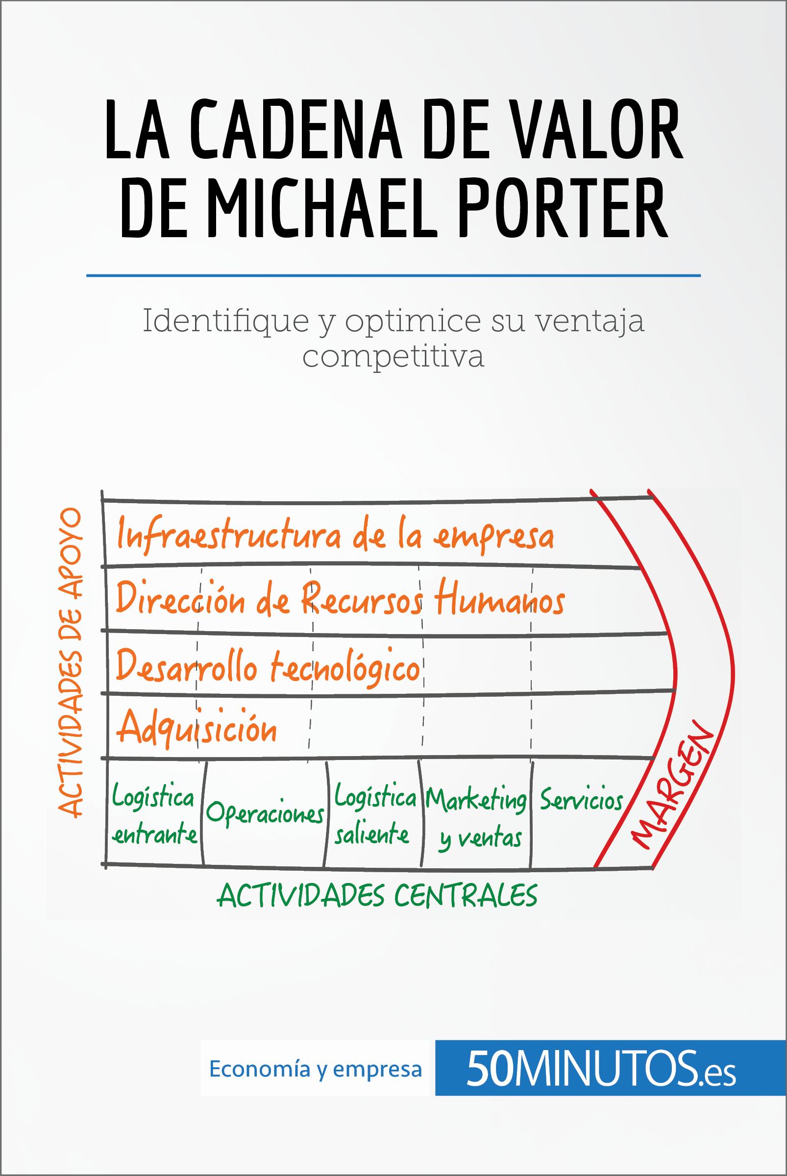Download Ebook La cadena de valor de Michael Porter by 50Minutos.es Pdf
